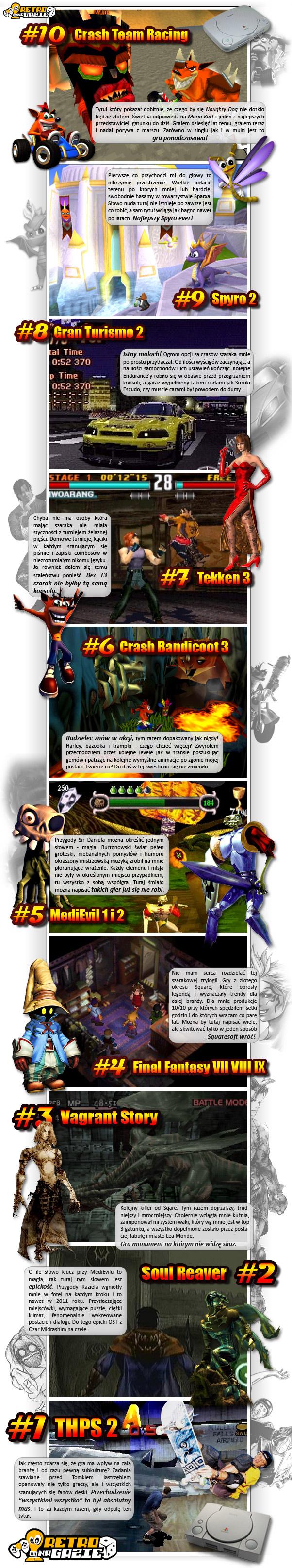 TOP 1TOP 10 PSX games
